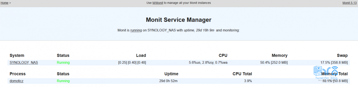 Monit op Synology NAS